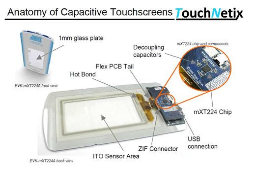 CapacitiveTouchDiagram