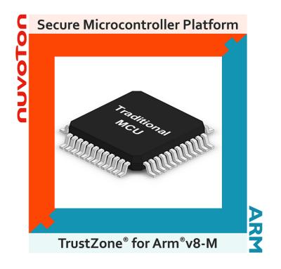 Nuvoton Microcontroller