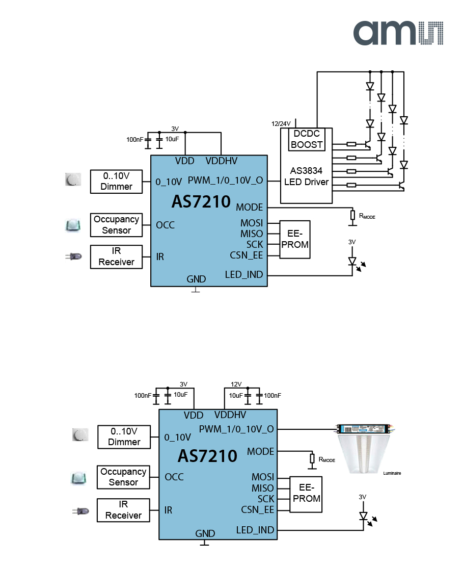 Daylight Harvesting Photocell Wiring Diagram Real Sensor Dimmer Yard Light Circuit