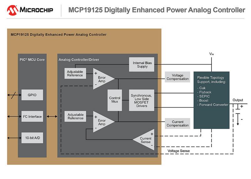 MCP19125 DEPAC
