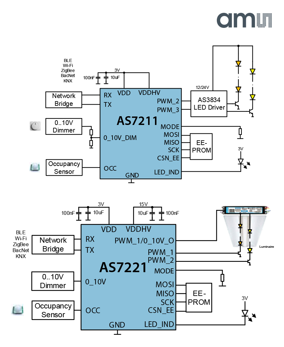 AS7221-blockdiagram