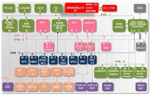 EN_Diagram_N32926U1DN