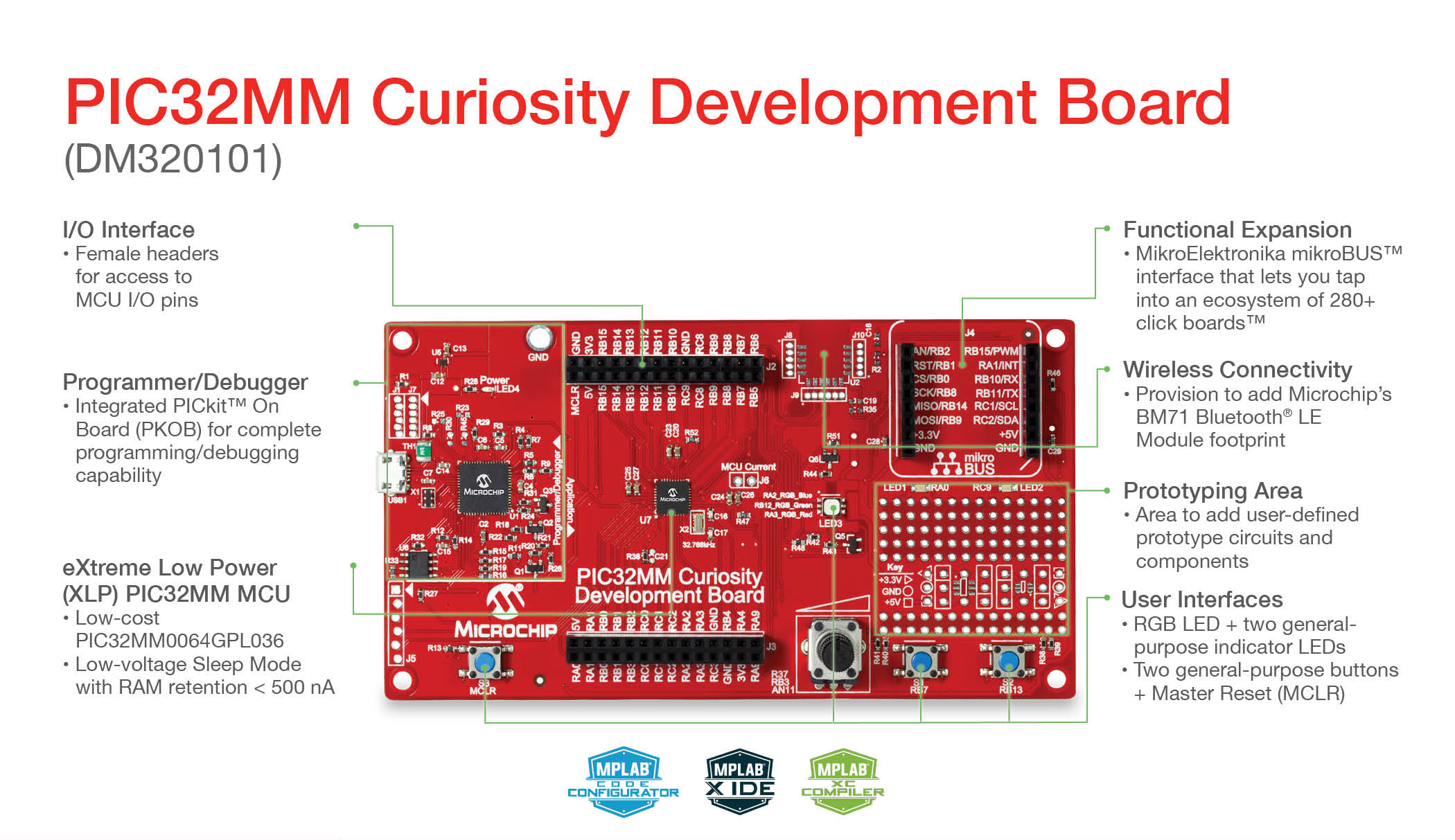 PIC32MM Curiosity Board Call outs