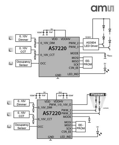 AS7220-blockdiagram_f380greyscale