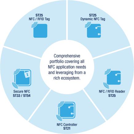 en.NFC-overview-banner_V5