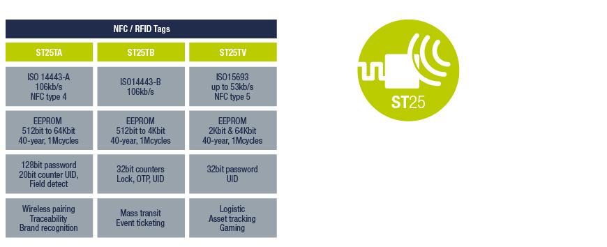 en.NFC_RFID_Tags__