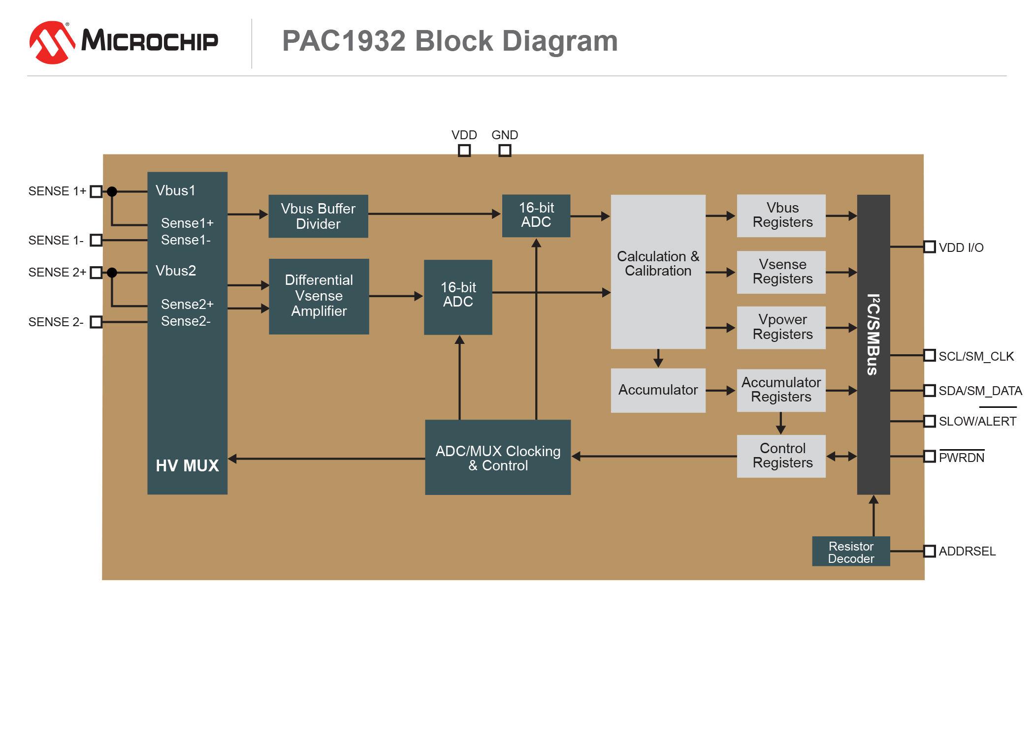 170707-DIAG-Lucio-Article-graphic