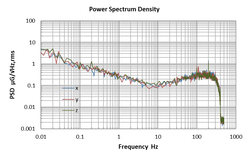 PowerSpectrum
