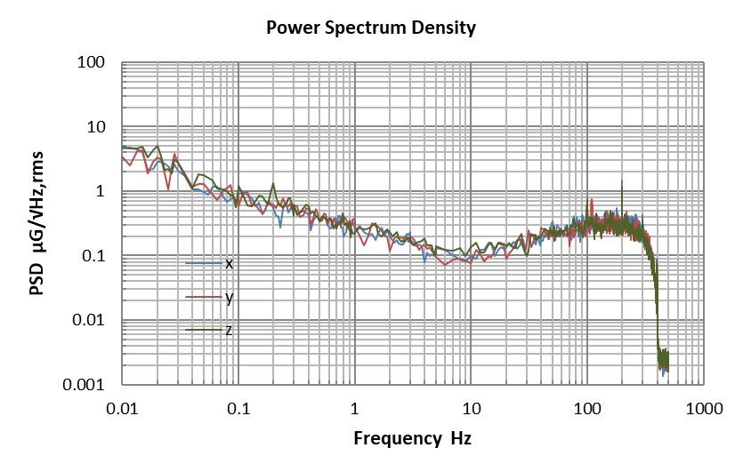 PowerSpectrum