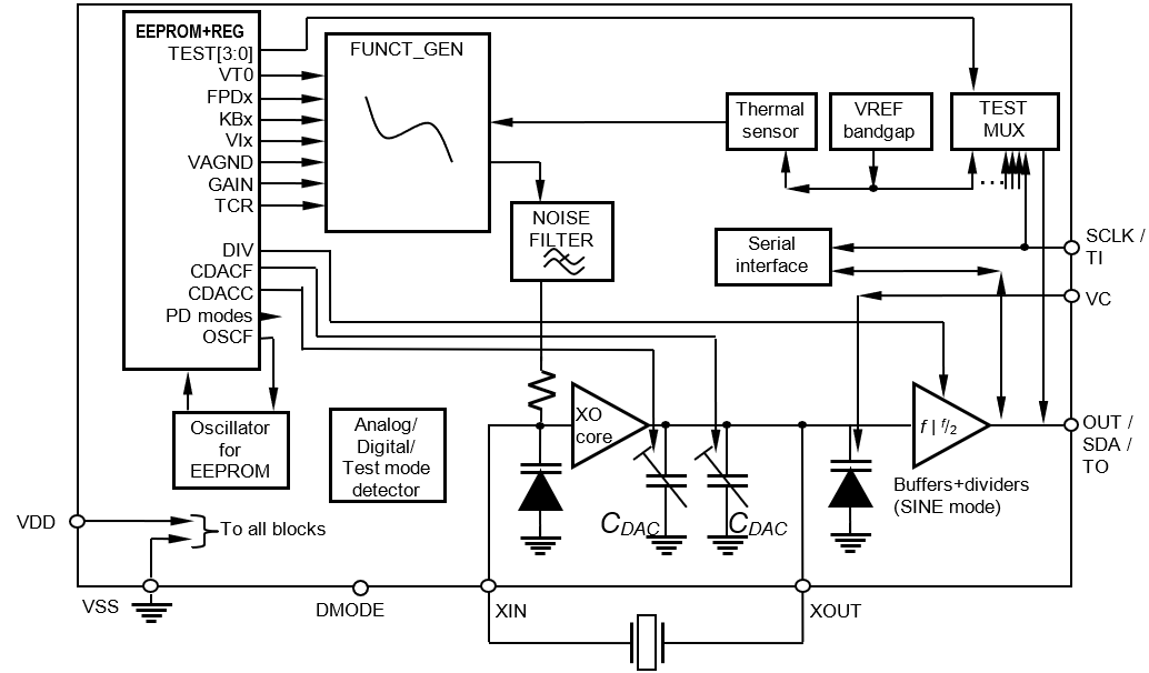 ineltek  u00bb blog archiv  u00bb micro analog systems releases ultra