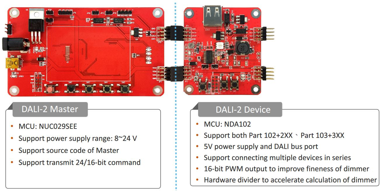 DALI2 lighting control Nuvoton
