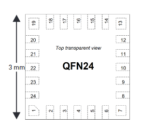 M030/M031G small QFN-Package